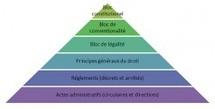 Accords compétitivité-emploi : la hiérarchie de l'énorme.